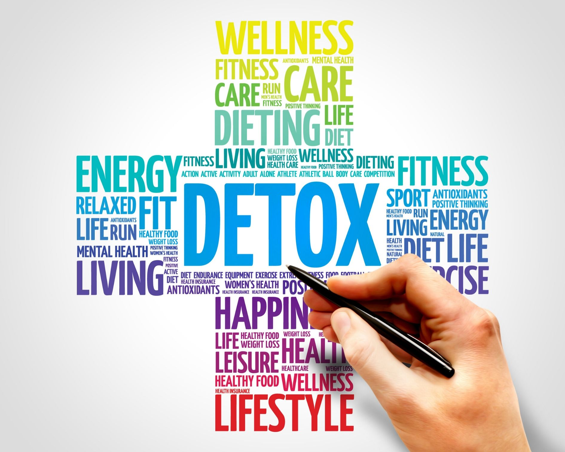How to Detox with Functional Medicine