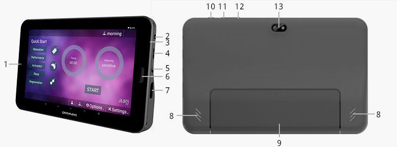Omnium1 2.0 Connectors